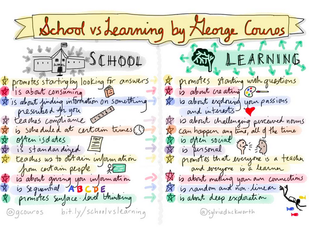 School-vs-Learning