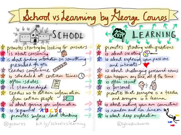 School-vs-Learning
